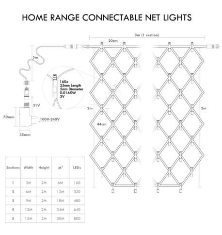 Elements Range Net Lights - Ice White on Green Cable Ice White on Green Cable