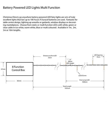 Indoor Battery Powered Fairy Lights Multifunction - Multicoloured on Clear Cable Multicolour on Clear Cable