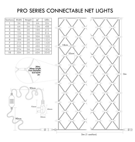 Commercial Grade Net Lights - With Colour Switch Option One Click Colour Switch - Ice White/Warm White